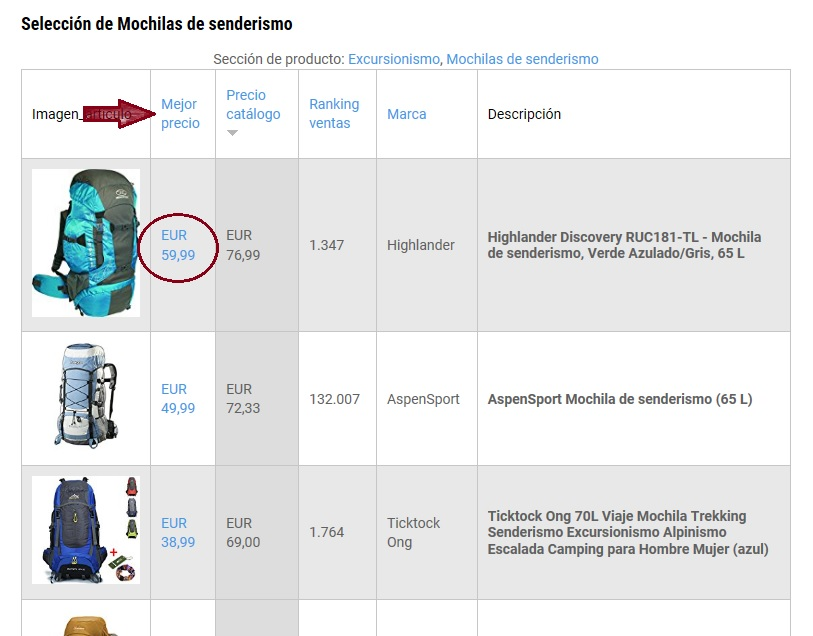 Catálogo de productos para la montaña de Xiruca