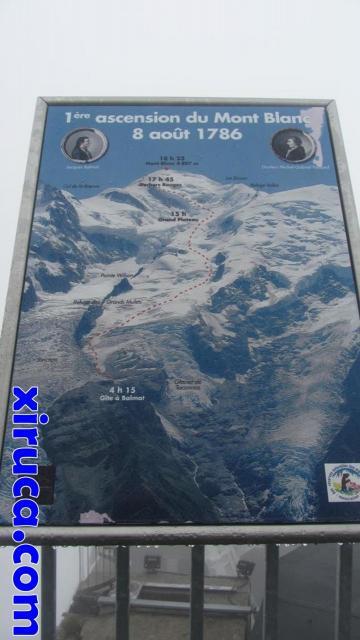 Primera ascensión al Mont Blanc