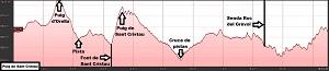 Perfil de la ruta al Puig de Sant Cristau