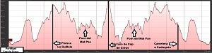 Perfil del Camí Antic de Cadaqués al Cap de Creus